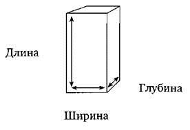 в каком порядке замера длина ширина